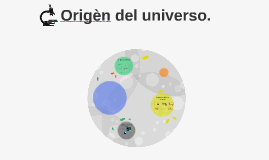 Origèn del universo.
