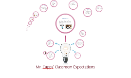 Mr. Capps' Classroom Expectations