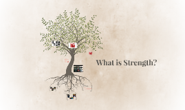 What is Strength?