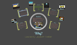 Copy of Why? Presentation
