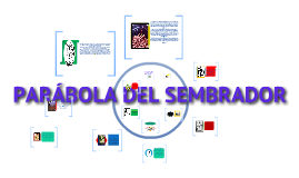 Copy of parábola del sembrador
