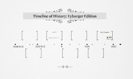 Timeline of History: Lybarger Edition