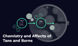 Chemistry and Affects of Tans and Burns