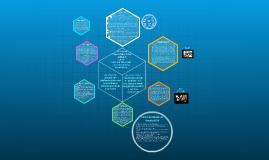 Copy of Una propuesta para incorporar TIC en dos instituciones