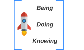 Knowing, Doing, Being