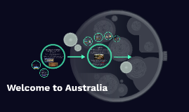 Copy of Welcome to Australia