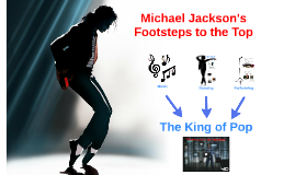 Michael Jackson's Footsteps to the Top