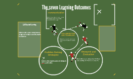 The seven Learning Outcomes