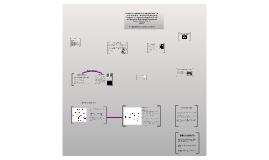 Copy of Evaluación de Alto y Bajo Contraste en Imágenes Radiográfica