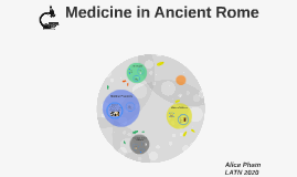 Medicine in Ancient Rome