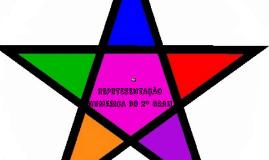 Copy of REPRTESENTAÇÃO NUMERICA DO 2º GRAU