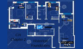 CIA Ch. 2 - Historical Foundations