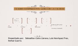 Copy of CUADRO COMPARATIVO: GURUS DE LA CALIDAD