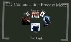 comunication process