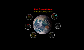 Human Geography Review Presentation: Unit Three - Culture
