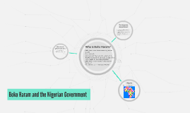 Boko Haram and the Nigerian Government