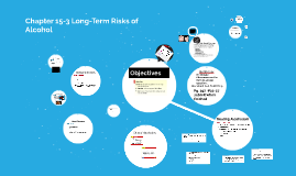 Chapter 15-3 Long-Term Risks of Alcohol