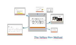 Copy of Copy of Yellow Box Methodology