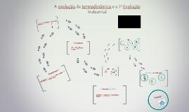 Copy of A evolução da termodinâmica e a 1ª Evolução Industrial