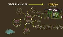 Copy of Copy of Copy of CIDER IN CHANGE