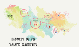 EDOT Youth Ministry