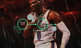 Don't Do They Do YouDew x NBAFt. Russell Westbrook