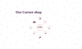 Our Corner shop