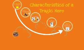 Characteristics of a Tragic Hero