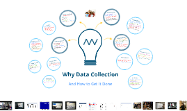 Why Data Collection