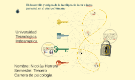 Copy of El desarrollo y origen de la inteligencia ínter e intra pers
