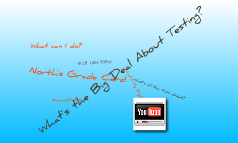 What's the Big Deal About Testing?