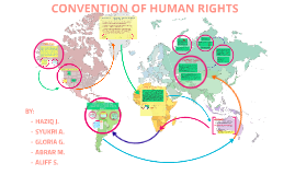 Convention of Human Rights