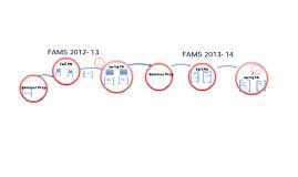 FAMS PD 2012-13