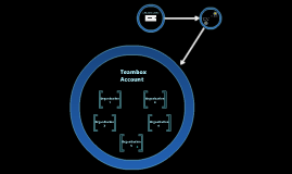 Teambox Presentation (incomplete)