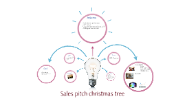 Sales pitch kerstbomen