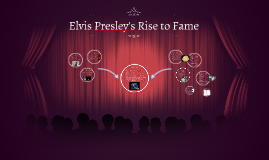 Elvis Presley's Rise to Fame