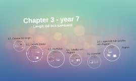 Chapter 3 - year 7