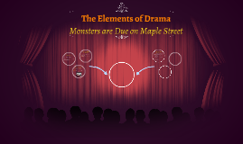 Copy of The Elements of Drama