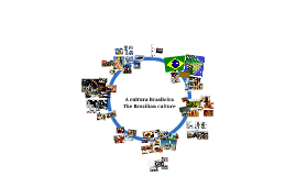 Copy of A cultura Brasileira