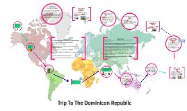 Copy of Trip To The Dominican Republic