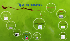 Copy of Tipos de bocetos.