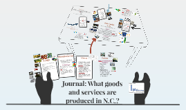 What goods and services are produced in N.C.?
