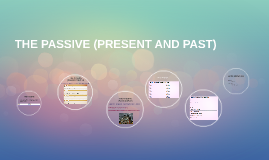 THE PASSIVE (PRESENT AND PAST)