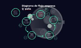 Diagrama de flujo empresa Q´paila