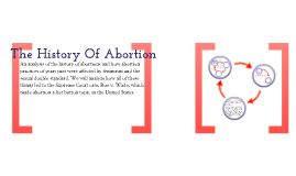 an analysis of the history of abortion The 200-year history of abortion in america goes back way beyond 1973.
