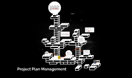 Project Plan Management