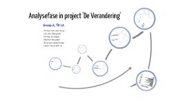 Presentatie Analysefase