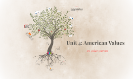 Copia de Unit 4: American Values