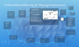 Copy of Unternehmensführung als Managementprozess