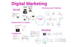 Digital Marketing & Social Engagement Strategies